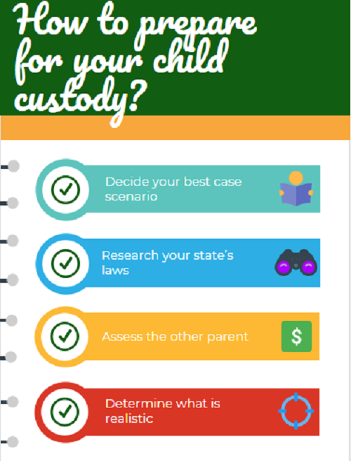 how to prepare for your child support and custody